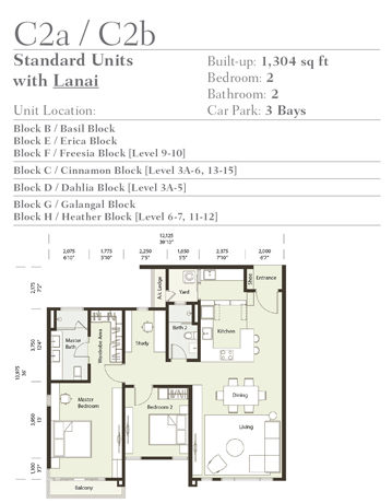 Lifestyle Blocks Unit Plan C2a